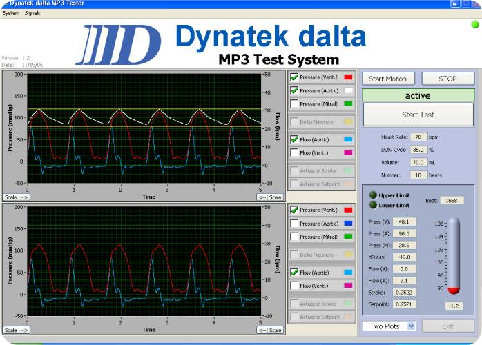 Heart Valve Testing
